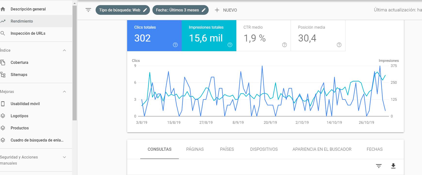 Dashboard de Google Search Console