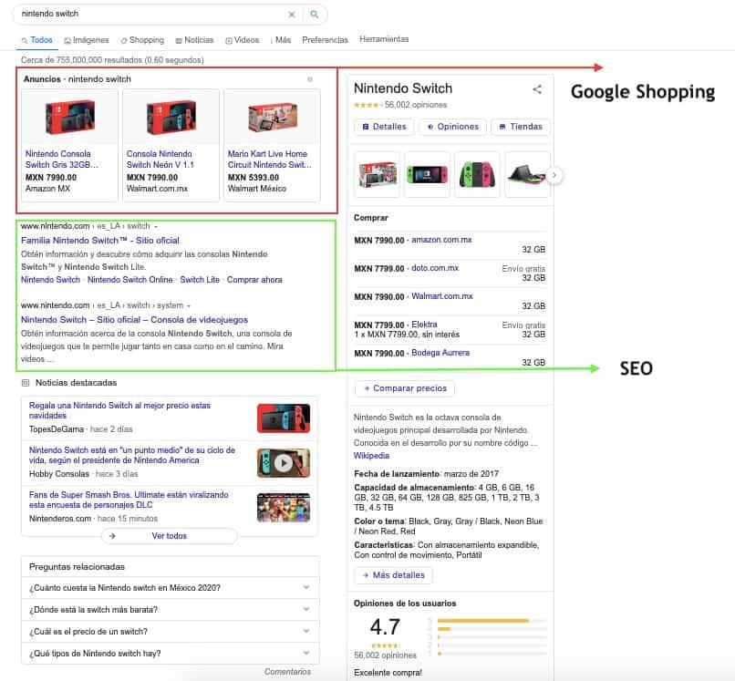 Google Shopping es parte de estrategias SEM Lluvia Digital