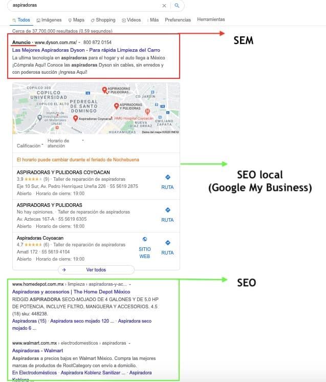 SEO general, SEO local y SEM en resultados de búsqueda Lluvia Digital