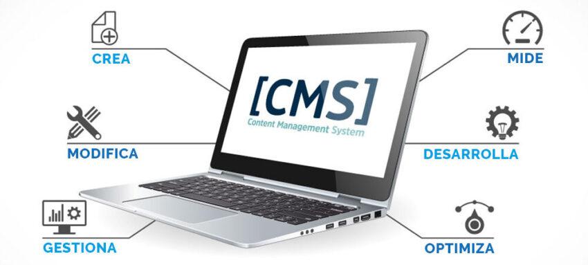 Usos del CMS WordPress